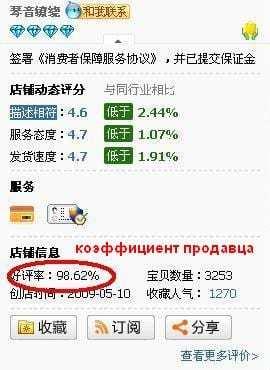 Коэффициент китайского продавца